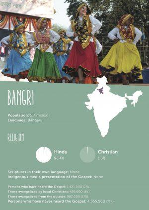 Bangri_page