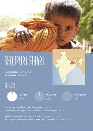 Bhojpuri Bihari