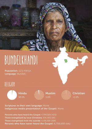 Bundelkhandi_page