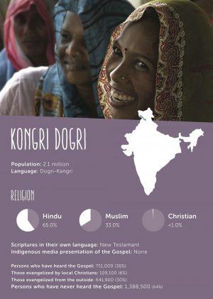 Kongri Dogri_page