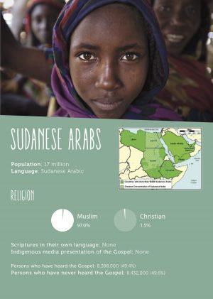 Sudanese Arabs